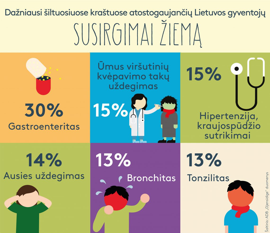 hipertenzijos ligos grafikas